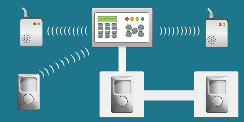 hybrid intruder alarm system