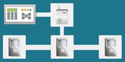 wired intruder alarm